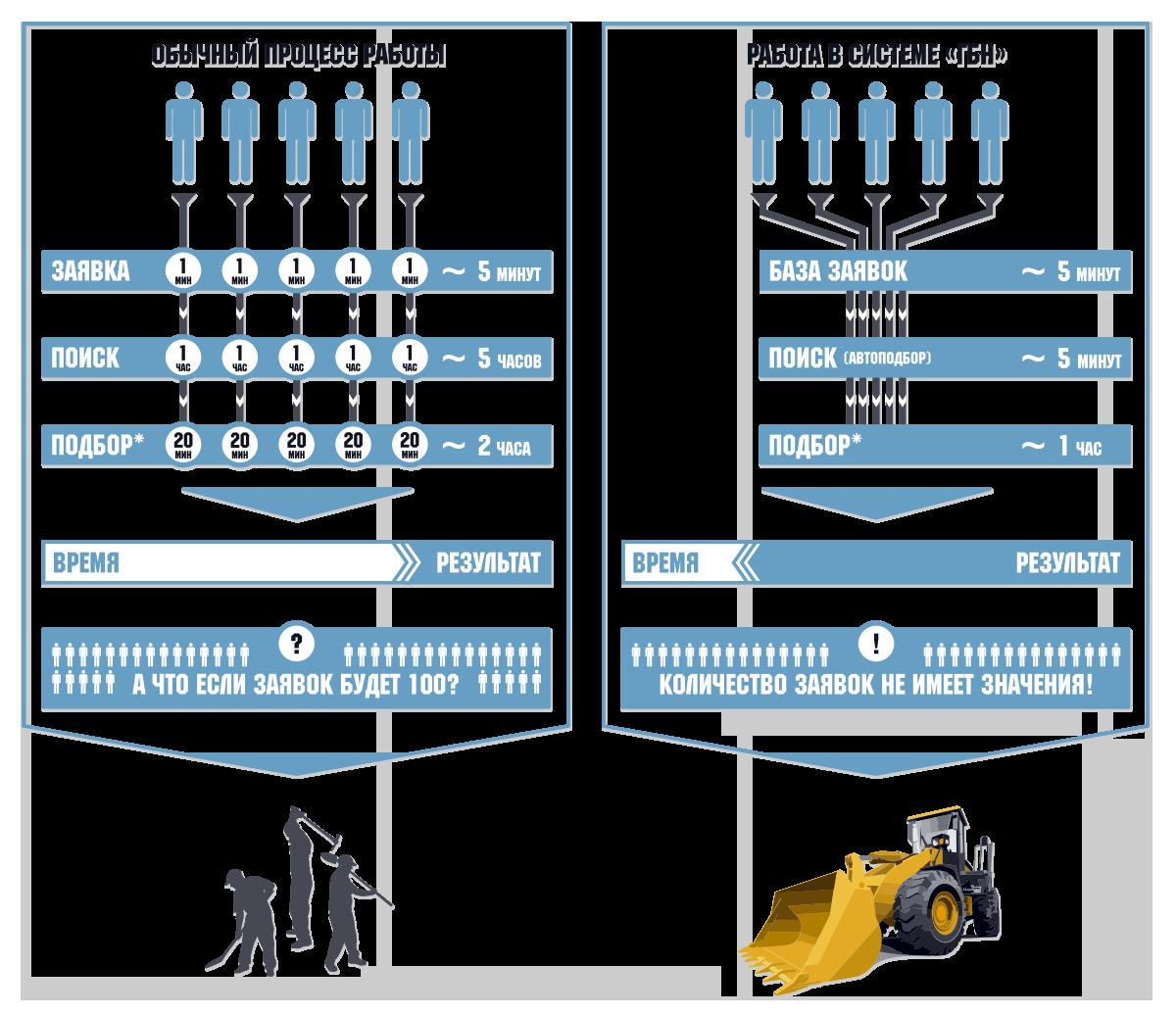Схема работы чёрных риэлторов